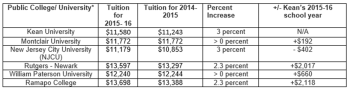 tuition2